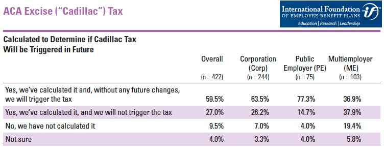 What Is The Cadillac Tax